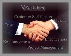 Handshake, relationships, productivity