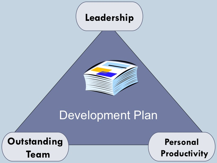 productivity improvement for technology leaders Boston Massachusetts, Cambridge technology leadership